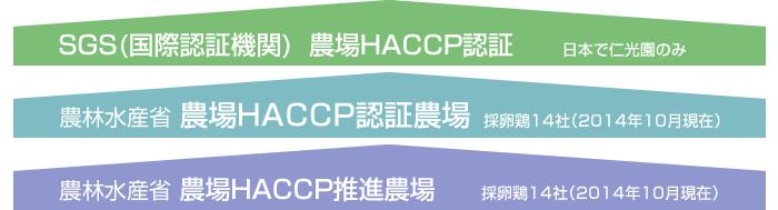 haccp_img1